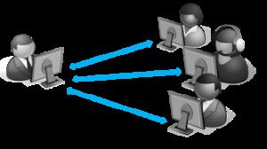 Virtual online live Classroom Training